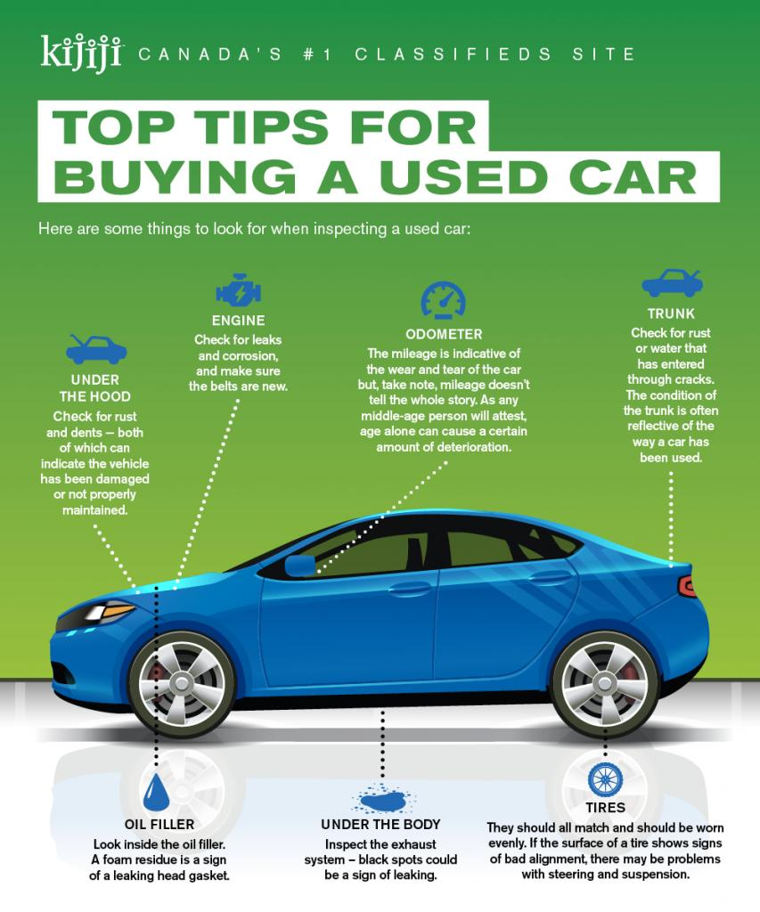 Top Tips For Selling A Used Car